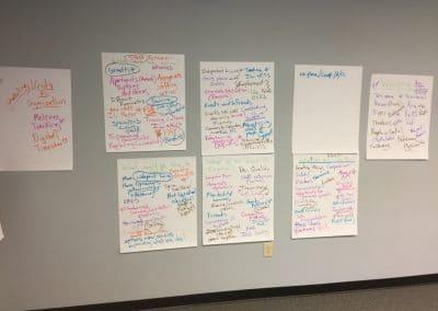 FB strategic planning meeting pic