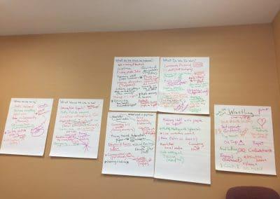 Macon 2 strategic planning meeting pic